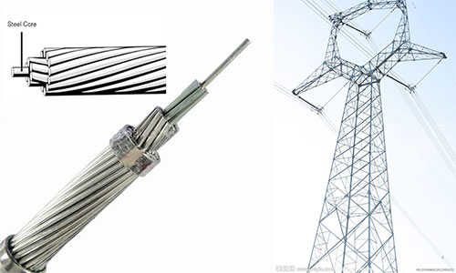 Applications Of ACSR Core Wire
